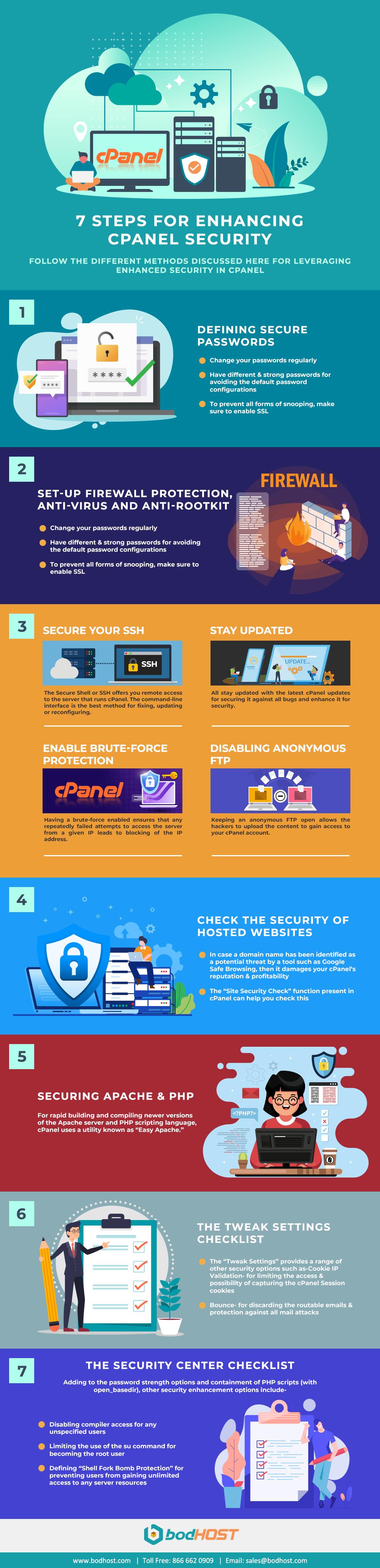 cPanel -infographics