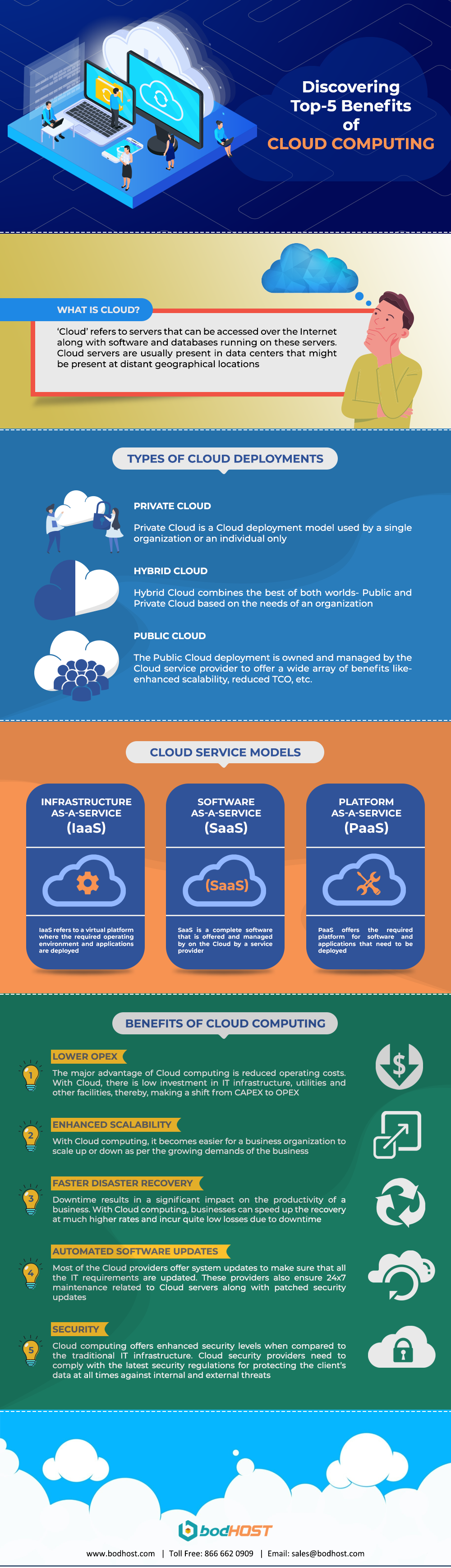 Discovering Top 5 Benefits of Cloud Computing - Web Hosting Infographics
